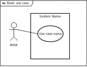 how to start an introduction to a case brief