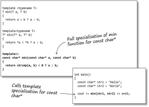Sci rem c templates series image maxwellsz